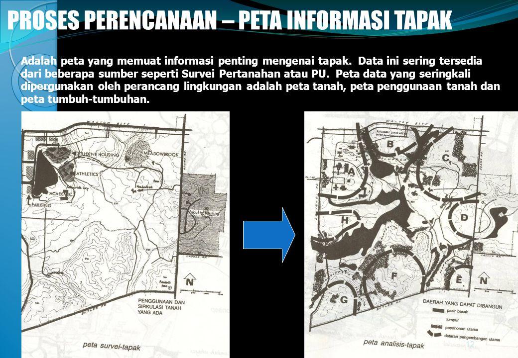 PROSES PERENCANAAN – PETA INFORMASI TAPAK