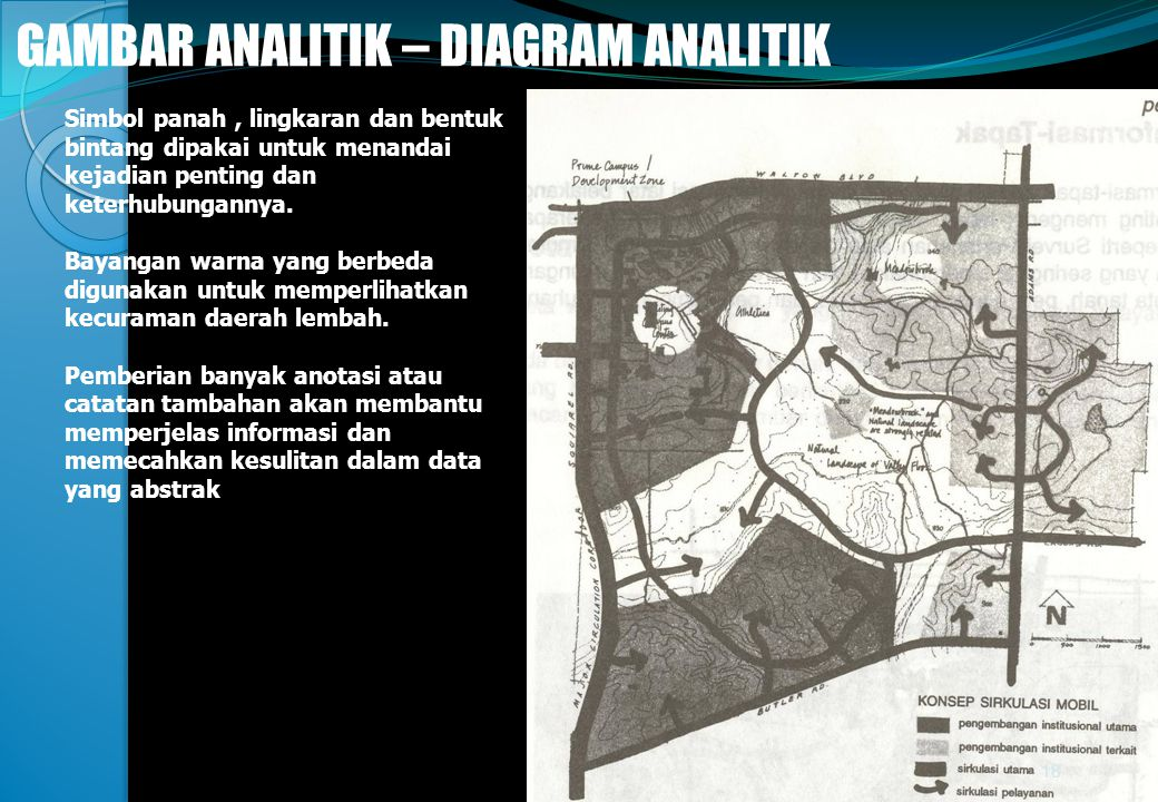 GAMBAR ANALITIK – DIAGRAM ANALITIK