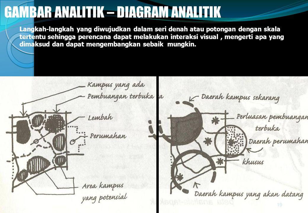 GAMBAR ANALITIK – DIAGRAM ANALITIK