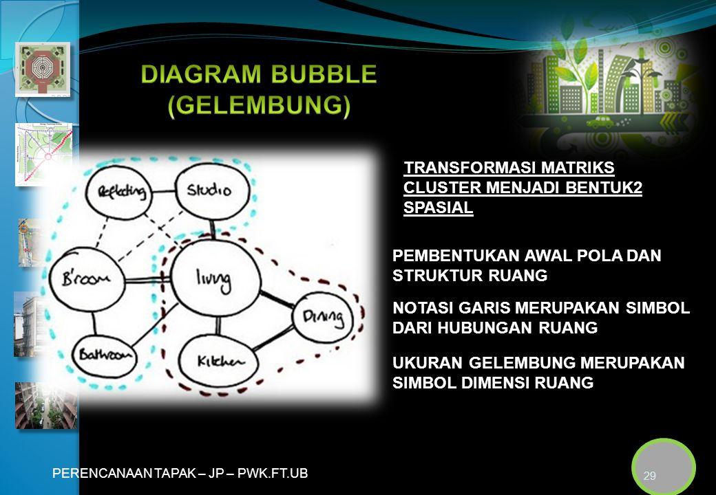 DIAGRAM BUBBLE (GELEMBUNG)