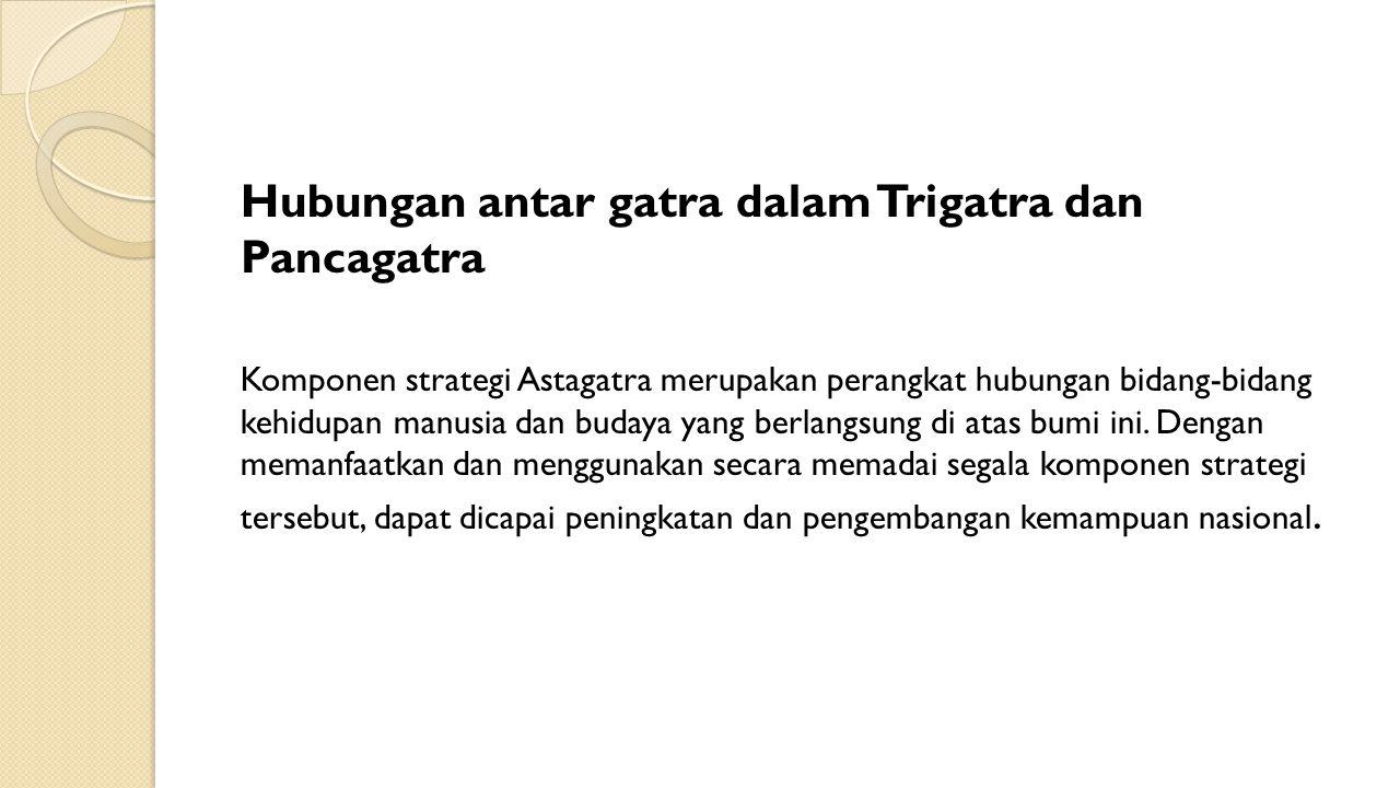 Hubungan antar gatra dalam Trigatra dan Pancagatra