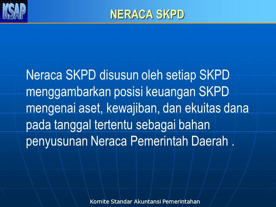 NERACA SKPD