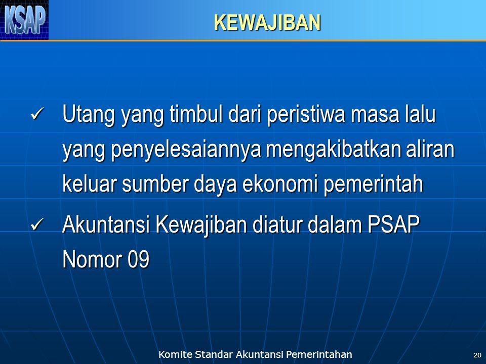 Akuntansi Kewajiban diatur dalam PSAP Nomor 09