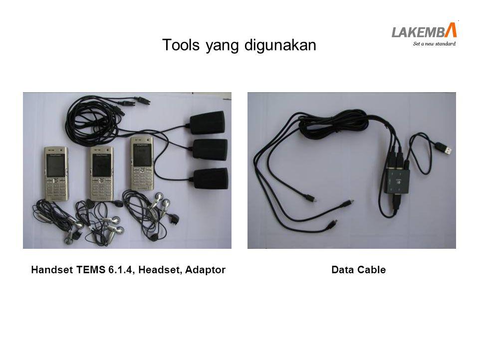 Handset TEMS 6.1.4, Headset, Adaptor