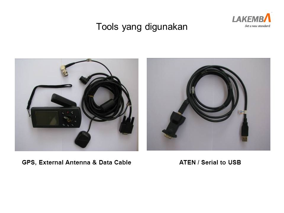 GPS, External Antenna & Data Cable