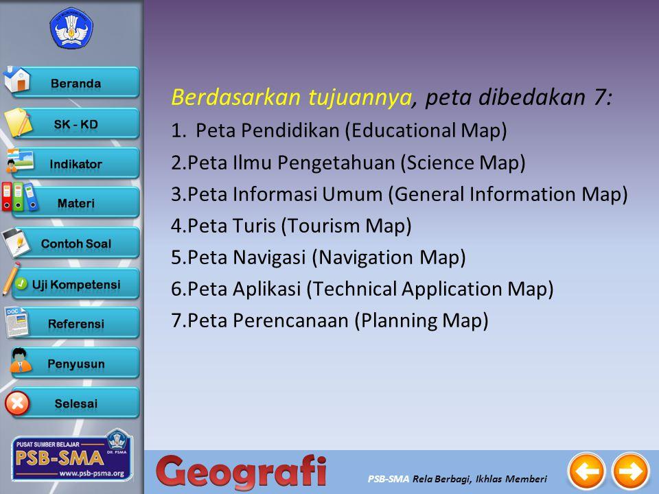 Berdasarkan tujuannya, peta dibedakan 7: