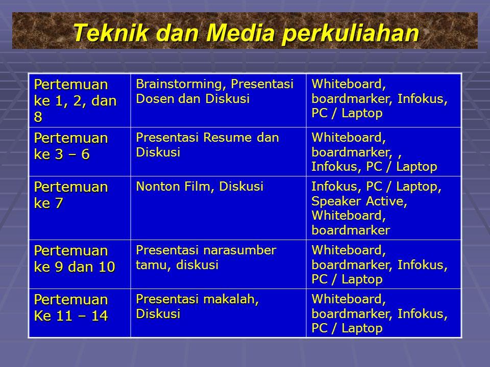 Teknik dan Media perkuliahan