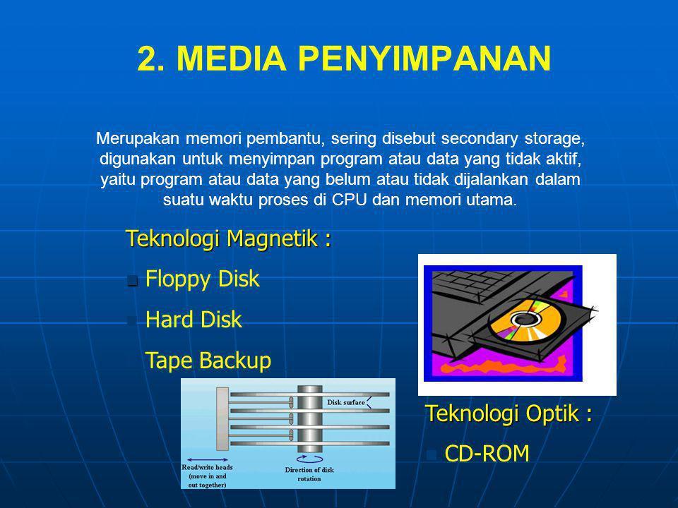 2. MEDIA PENYIMPANAN Teknologi Magnetik : Floppy Disk Hard Disk
