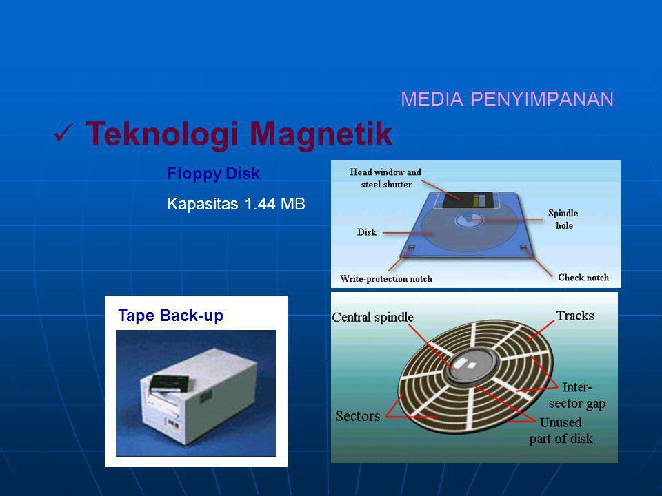 Teknologi Magnetik MEDIA PENYIMPANAN Floppy Disk Kapasitas 1.44 MB