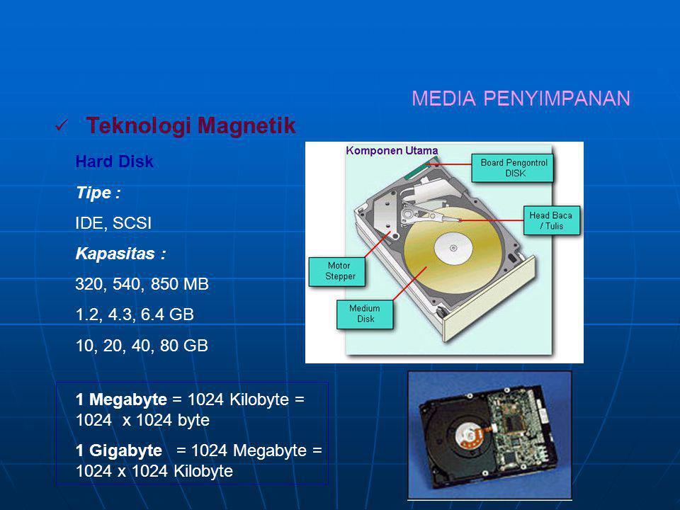 Teknologi Magnetik MEDIA PENYIMPANAN Hard Disk Tipe : IDE, SCSI