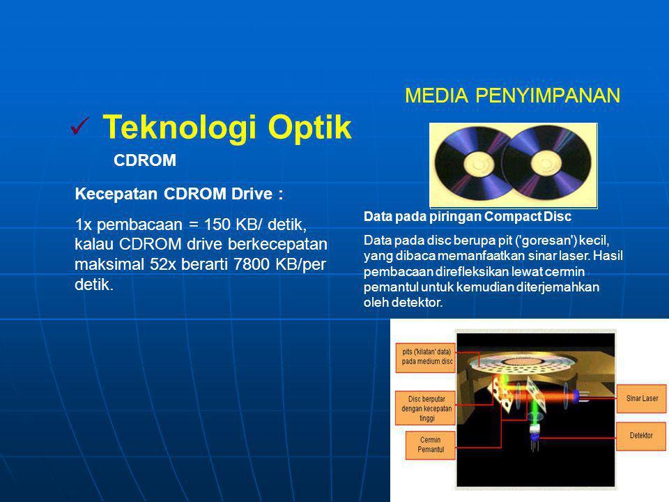 Teknologi Optik MEDIA PENYIMPANAN CDROM Kecepatan CDROM Drive :