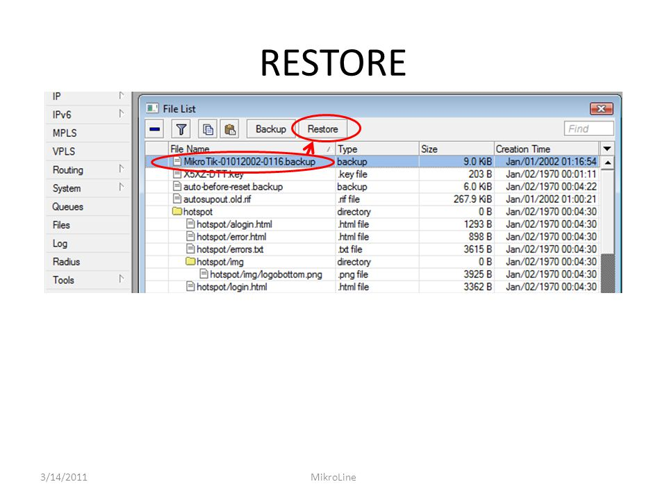 RESTORE 3/14/2011 MikroLine