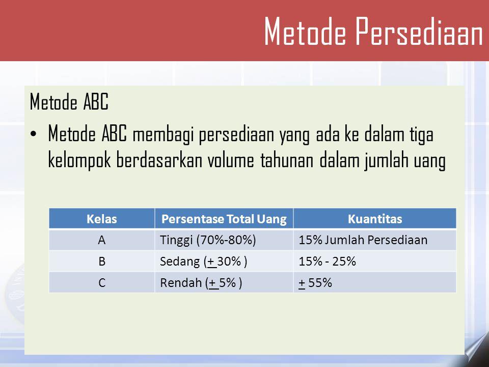 Metode Persediaan Metode ABC