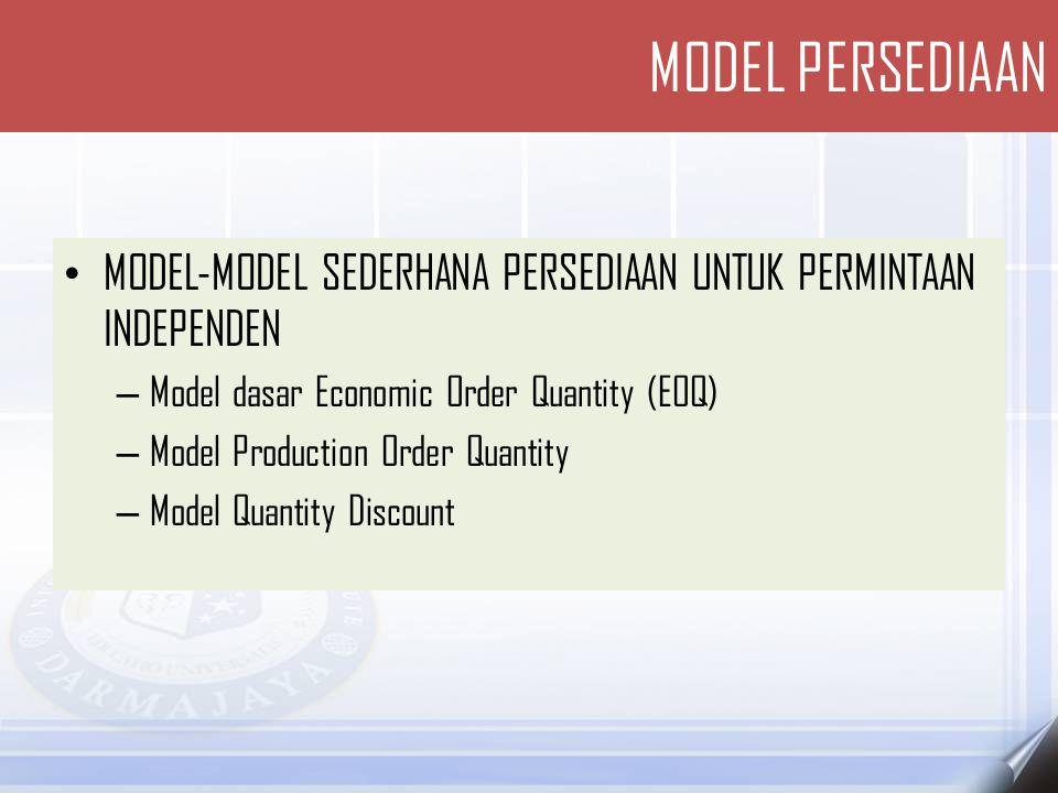 MODEL PERSEDIAAN MODEL-MODEL SEDERHANA PERSEDIAAN UNTUK PERMINTAAN INDEPENDEN. Model dasar Economic Order Quantity (EOQ)