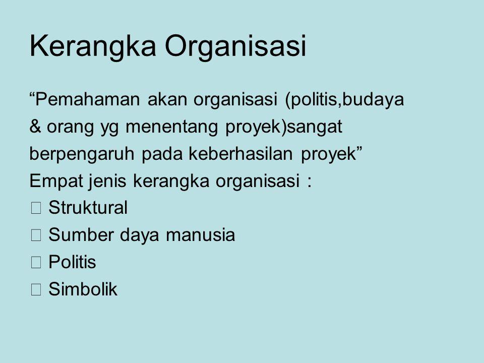 Kerangka Organisasi Pemahaman akan organisasi (politis,budaya