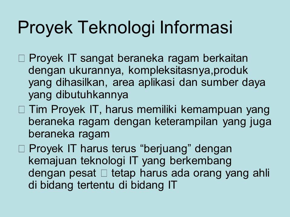 Proyek Teknologi Informasi