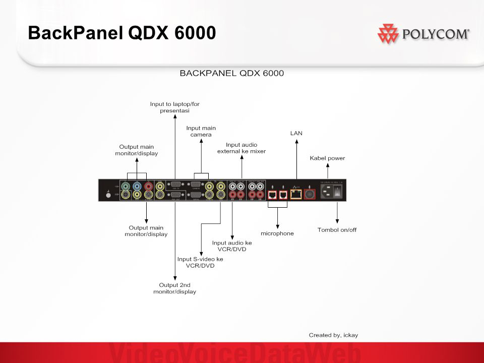 BackPanel QDX 6000
