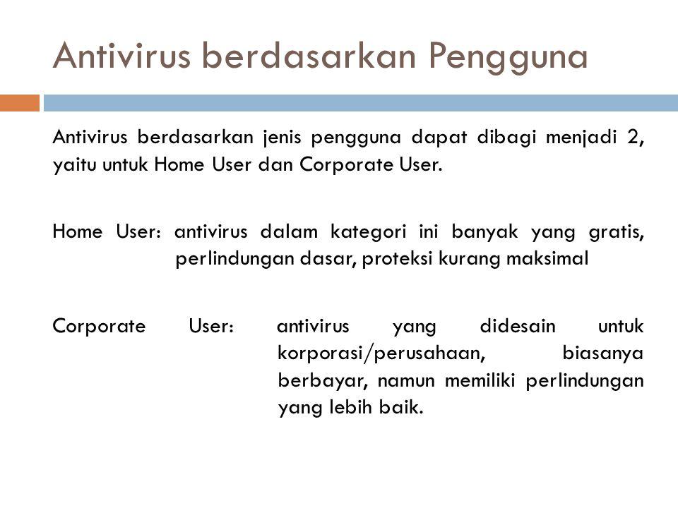 Antivirus berdasarkan Pengguna