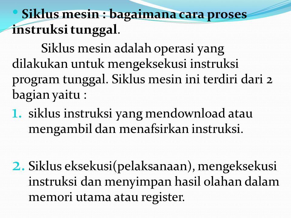Siklus mesin : bagaimana cara proses instruksi tunggal.