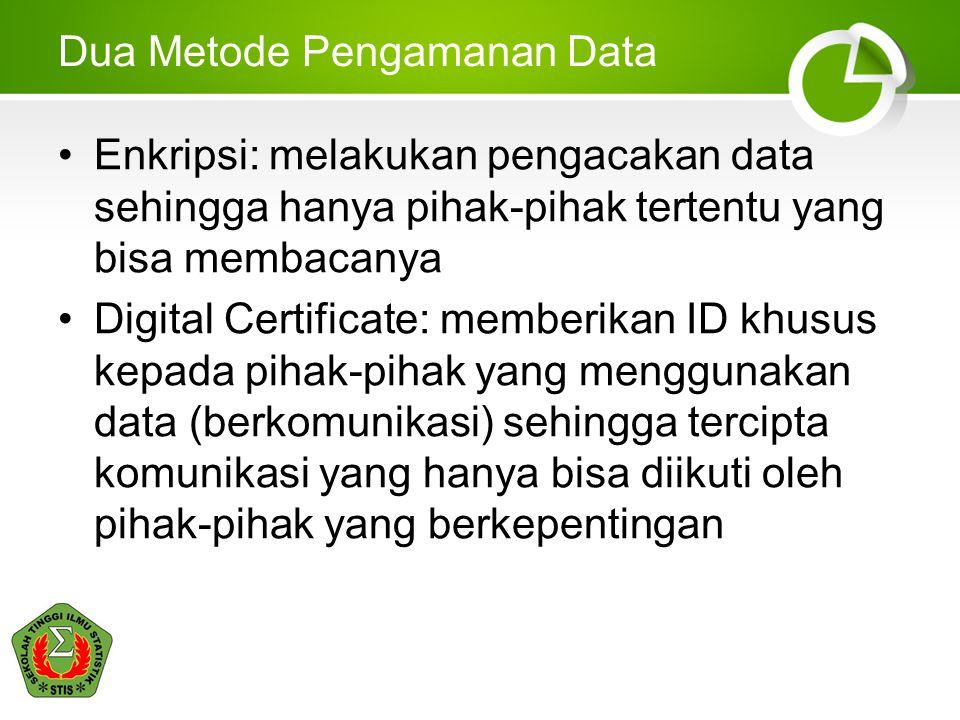 Dua Metode Pengamanan Data