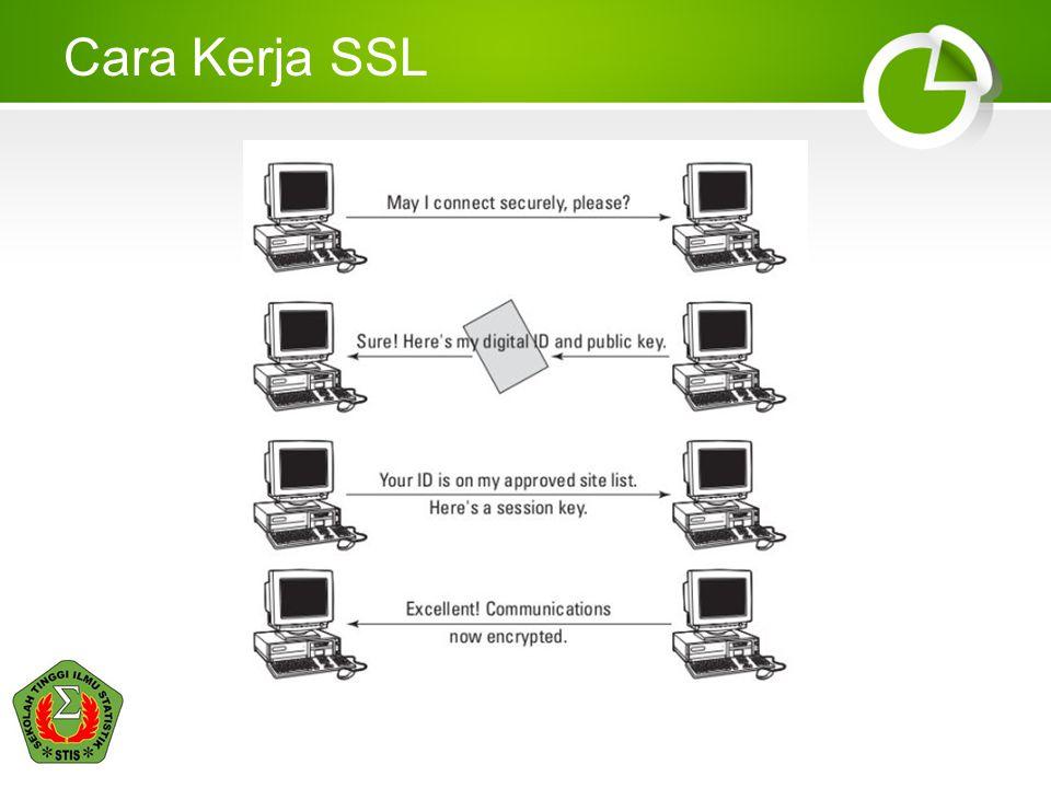 Cara Kerja SSL