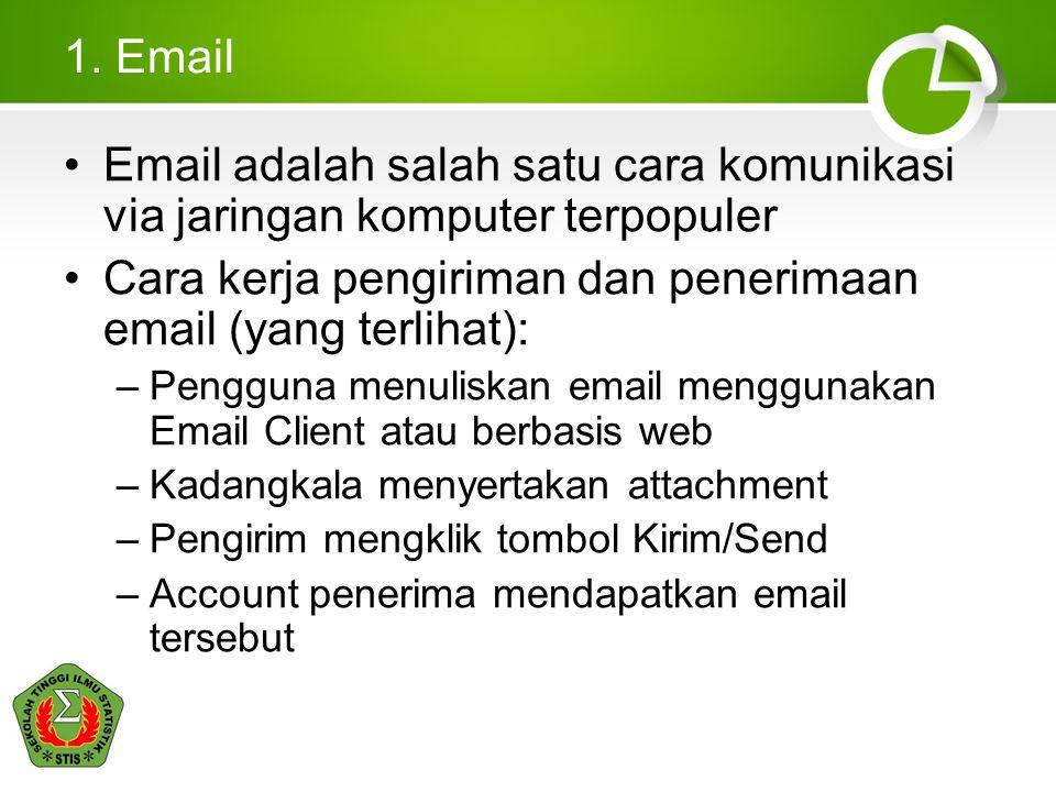 Cara kerja pengiriman dan penerimaan email (yang terlihat):