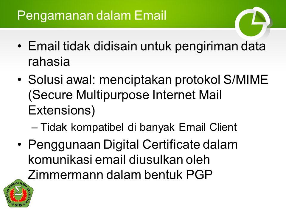 Pengamanan dalam Email