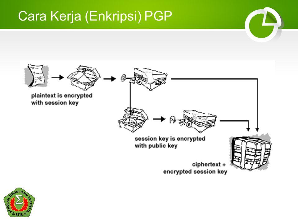 Cara Kerja (Enkripsi) PGP