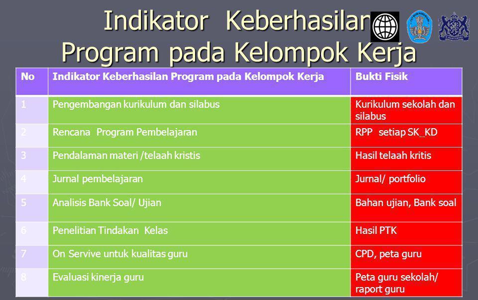 Indikator Keberhasilan Program pada Kelompok Kerja