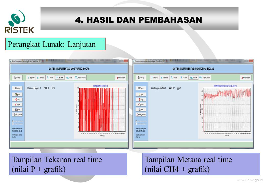4. HASIL DAN PEMBAHASAN Perangkat Lunak: Lanjutan. Tampilan Tekanan real time. (nilai P + grafik)