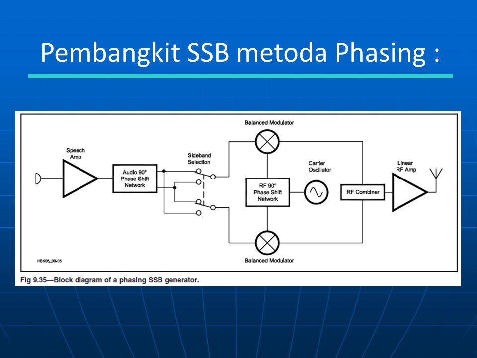 Pembangkit SSB metoda Phasing :