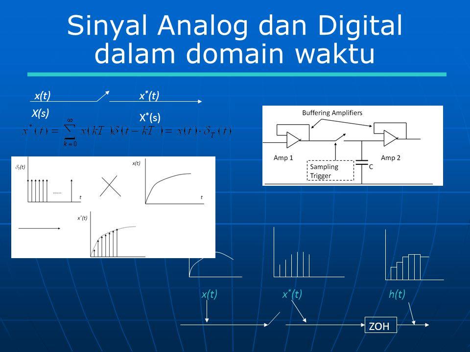 Sinyal Analog dan Digital dalam domain waktu