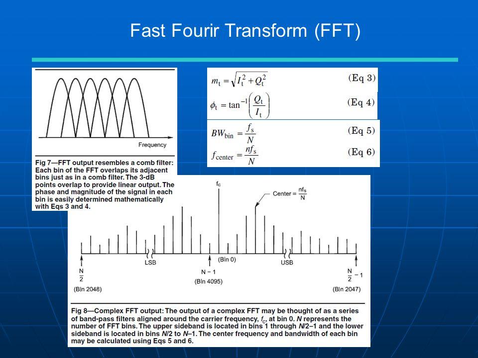 Fast Fourir Transform (FFT)