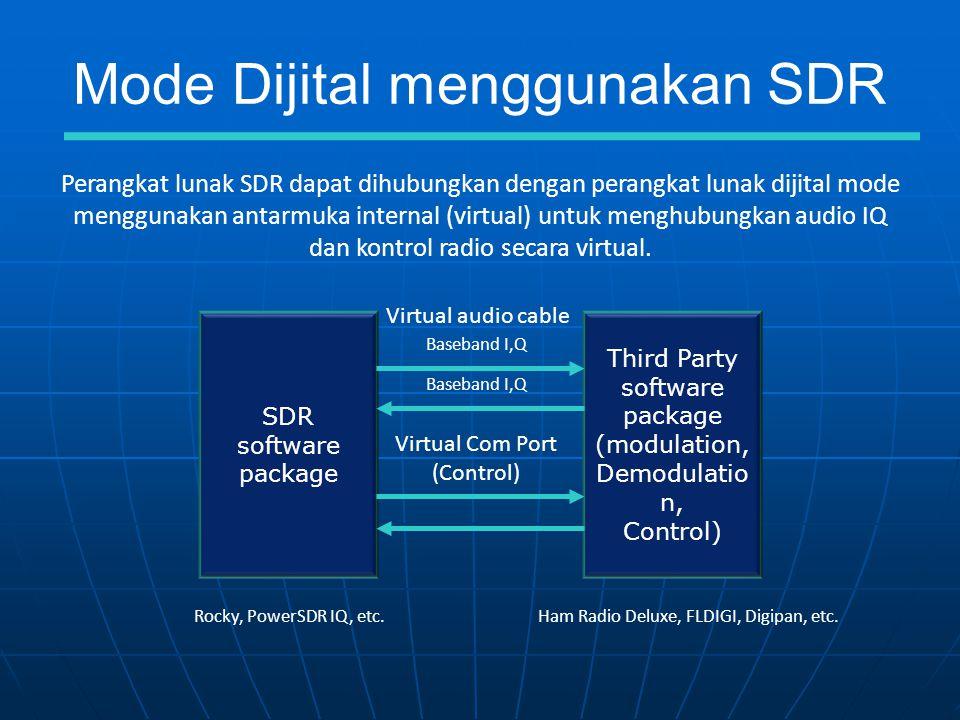 Mode Dijital menggunakan SDR