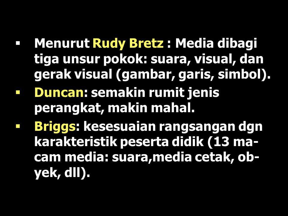 Menurut Rudy Bretz : Media dibagi tiga unsur pokok: suara, visual, dan gerak visual (gambar, garis, simbol).