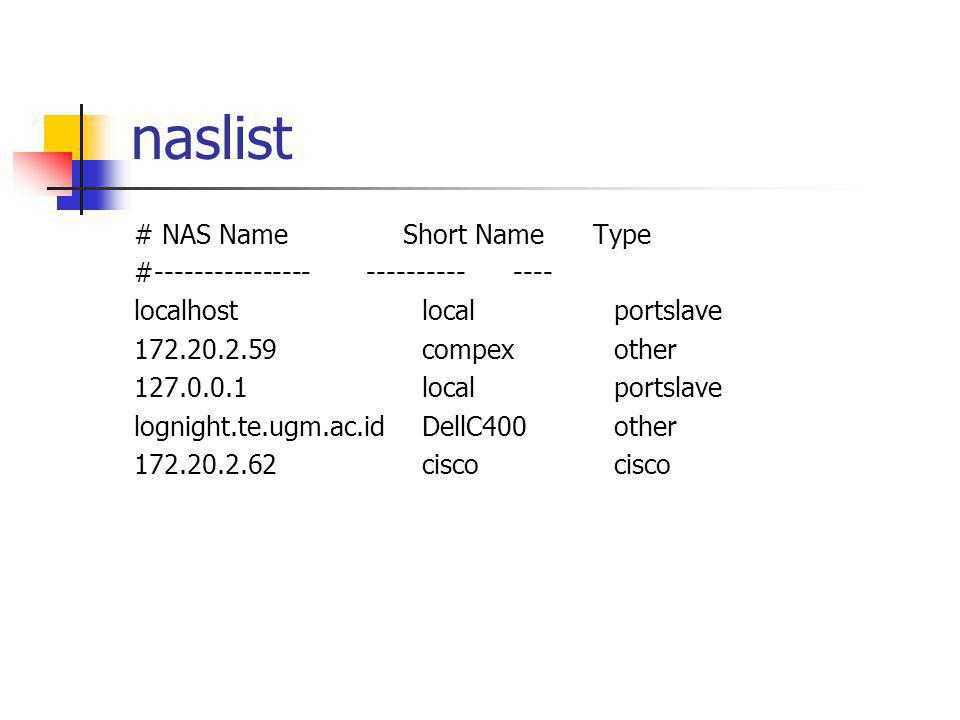 naslist # NAS Name Short Name Type #---------------- ---------- ----