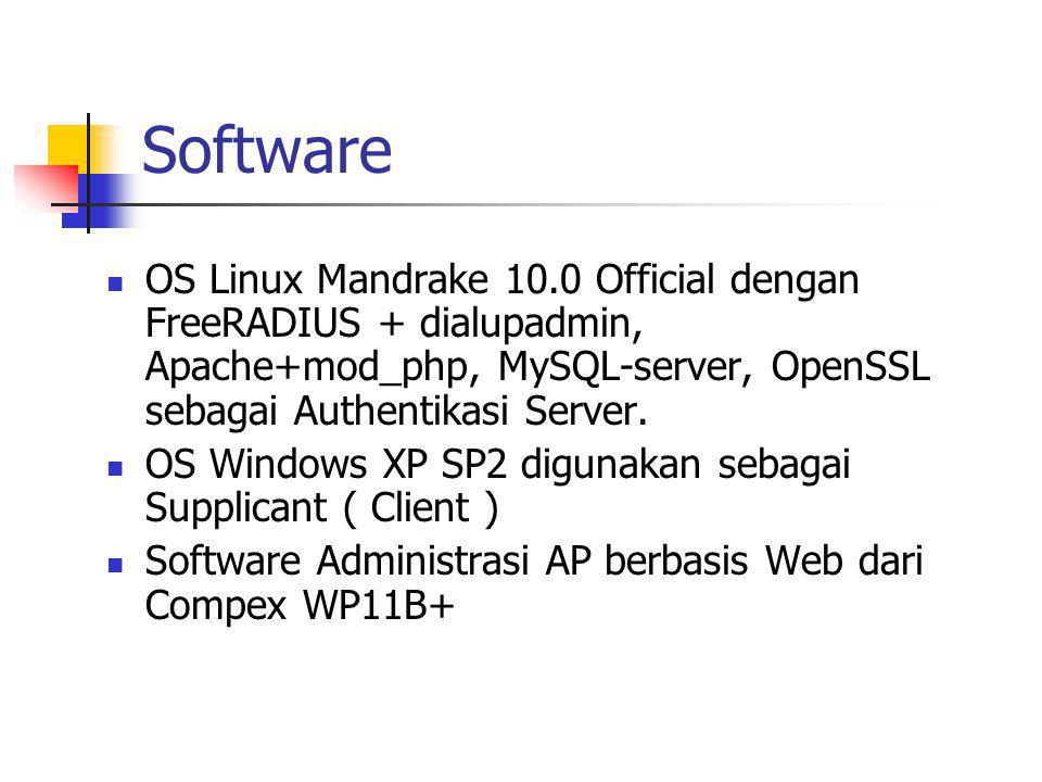 Software OS Linux Mandrake 10.0 Official dengan FreeRADIUS + dialupadmin, Apache+mod_php, MySQL-server, OpenSSL sebagai Authentikasi Server.