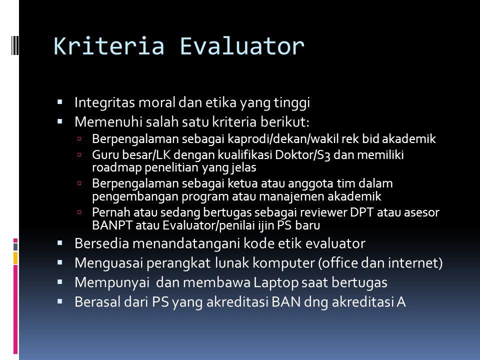 Kriteria Evaluator Integritas moral dan etika yang tinggi