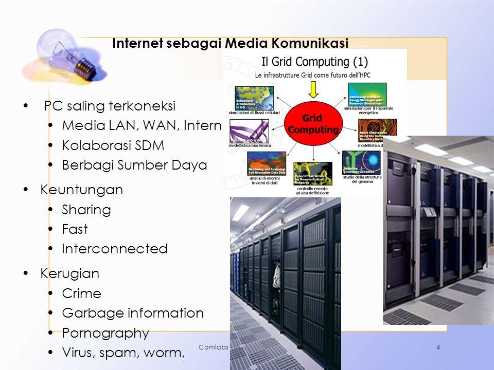 Internet sebagai Media Komunikasi