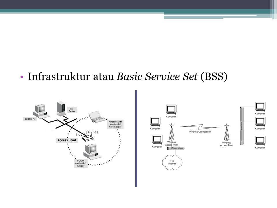 Infrastruktur atau Basic Service Set (BSS)