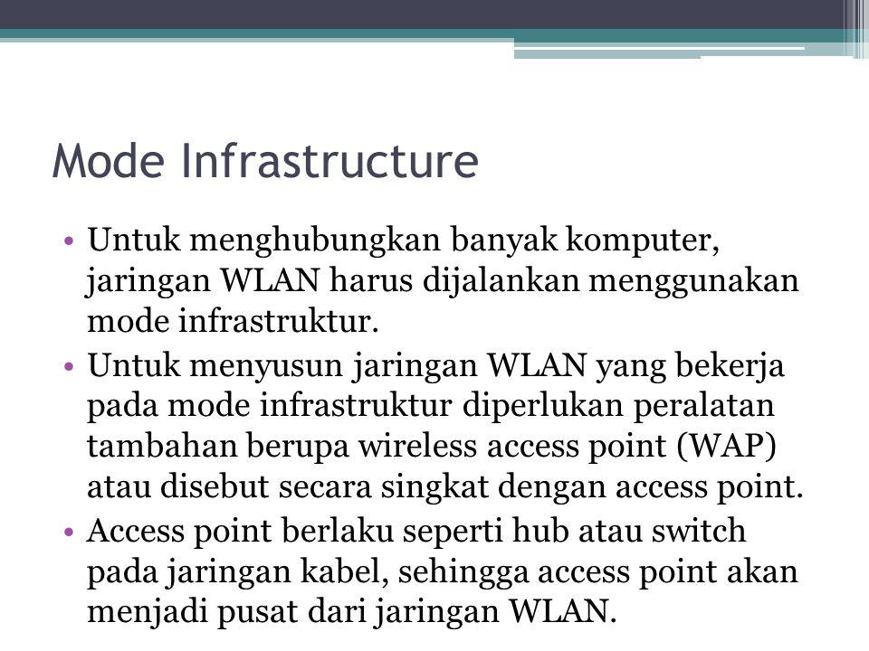 Mode Infrastructure Untuk menghubungkan banyak komputer, jaringan WLAN harus dijalankan menggunakan mode infrastruktur.