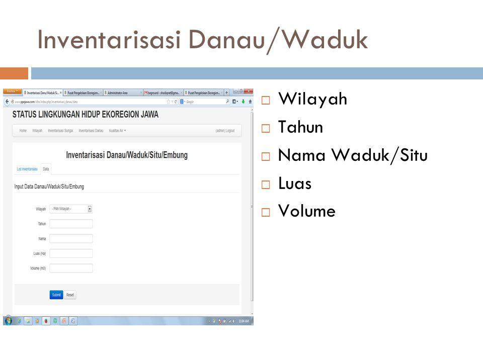 Inventarisasi Danau/Waduk