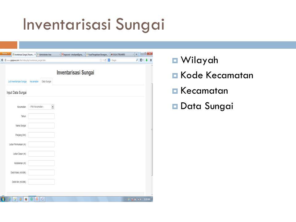 Inventarisasi Sungai Wilayah Kode Kecamatan Kecamatan Data Sungai