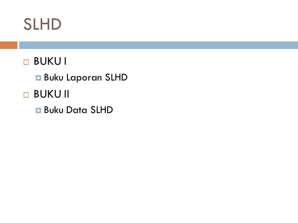 SLHD BUKU I Buku Laporan SLHD BUKU II Buku Data SLHD