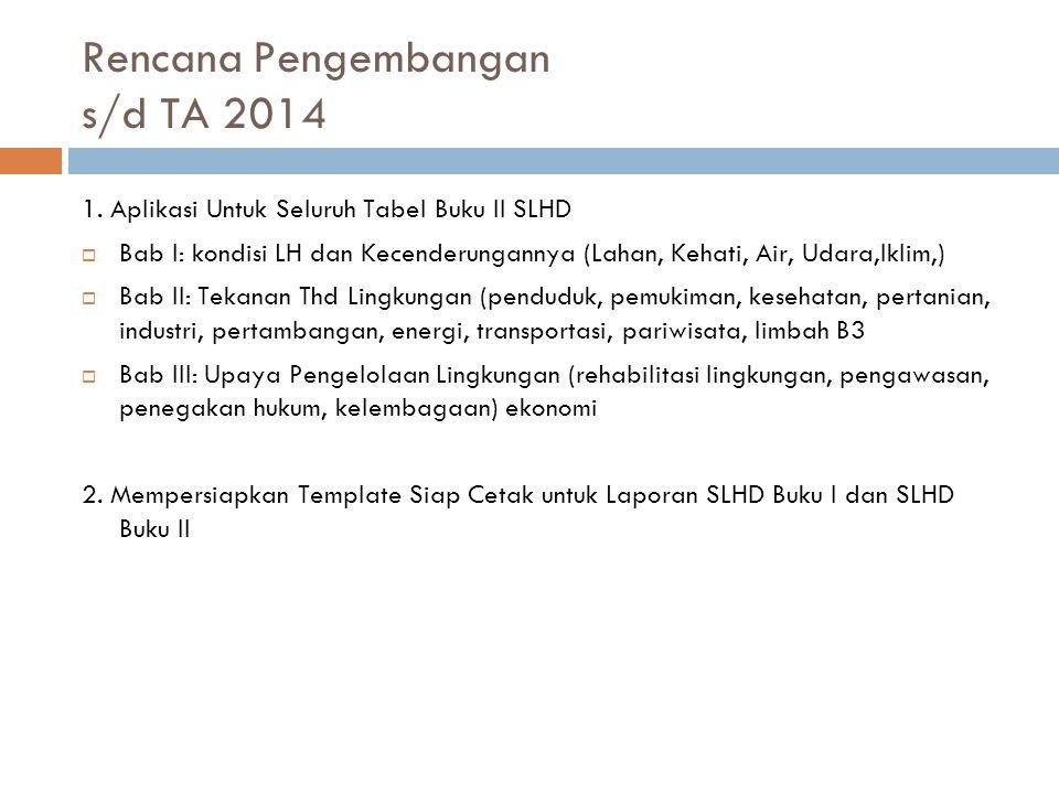 Rencana Pengembangan s/d TA 2014
