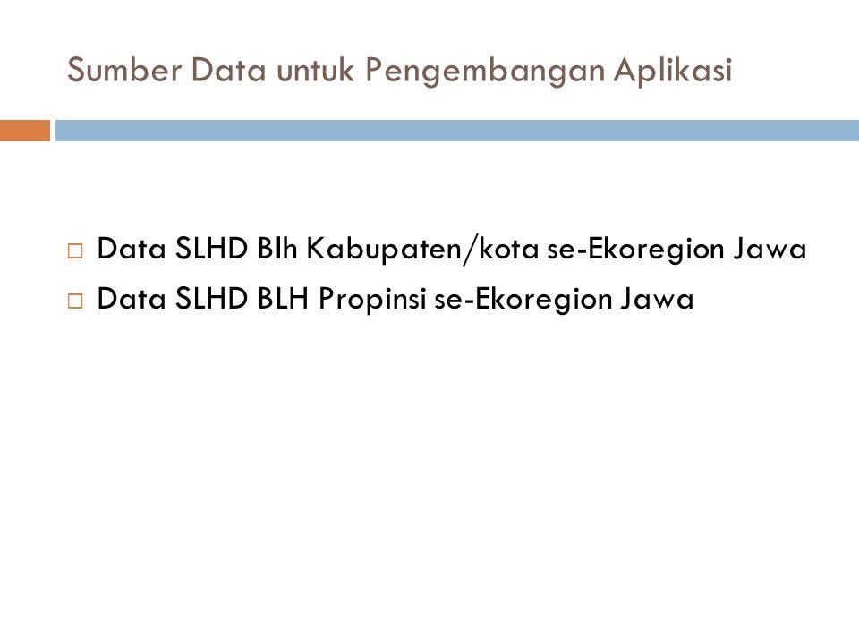 Sumber Data untuk Pengembangan Aplikasi