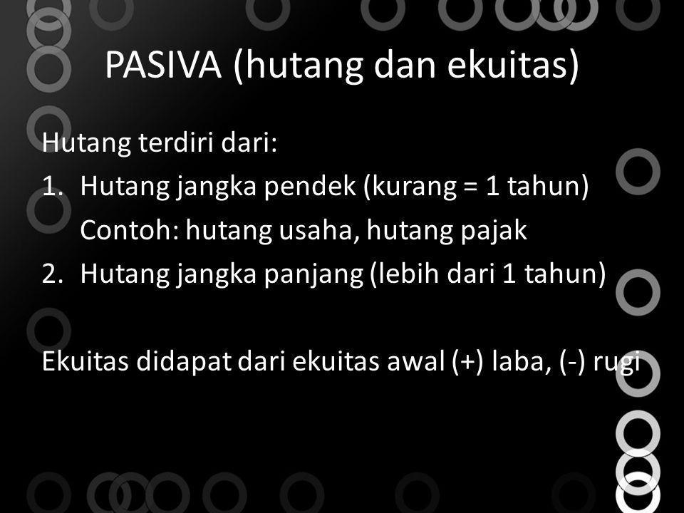 PASIVA (hutang dan ekuitas)