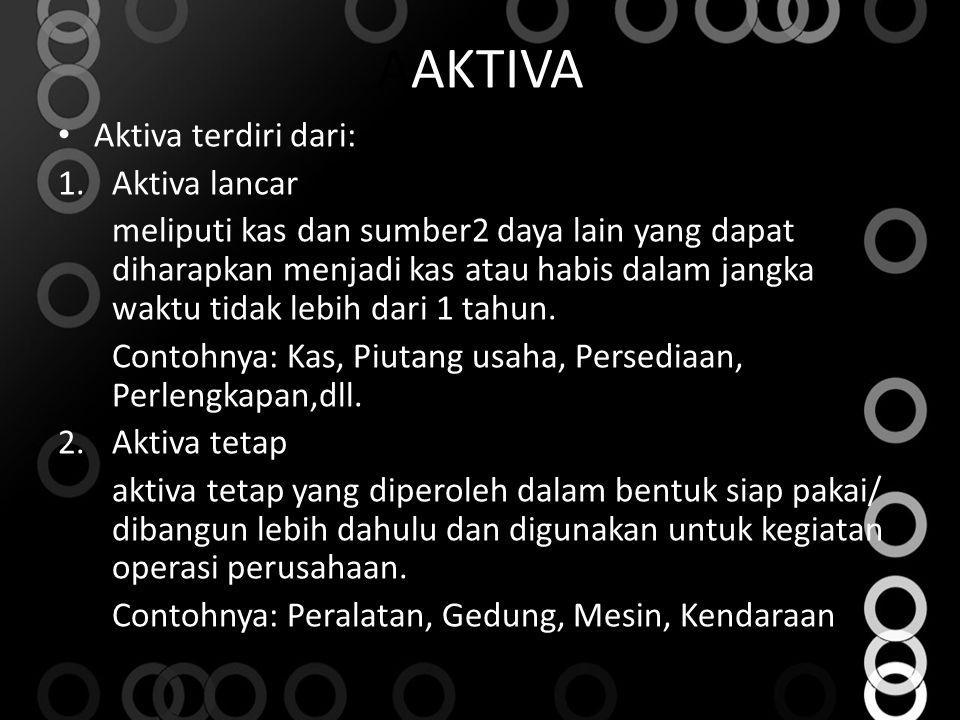AAKTIVA Aktiva terdiri dari: Aktiva lancar