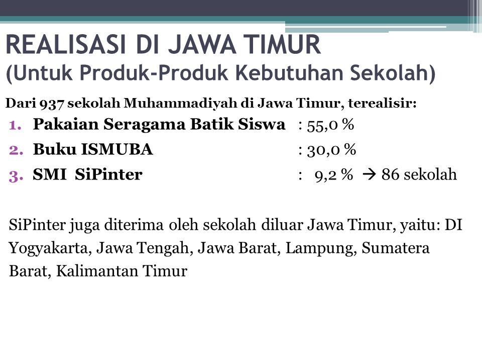 REALISASI DI JAWA TIMUR (Untuk Produk-Produk Kebutuhan Sekolah)