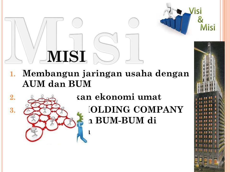 Misi MISI Membangun jaringan usaha dengan AUM dan BUM